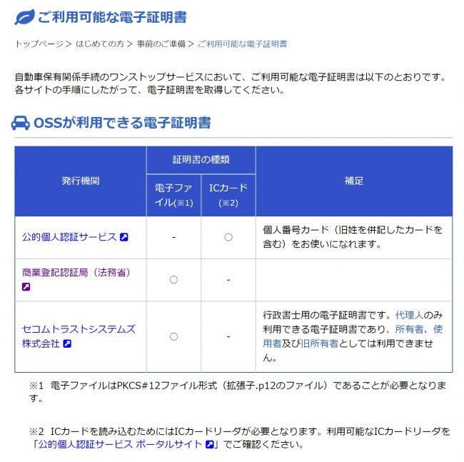 OSS申請に利用できる電子証明書の取得方法