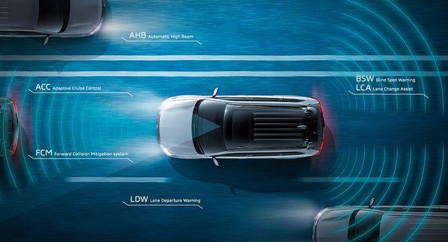 三菱車 安全性能